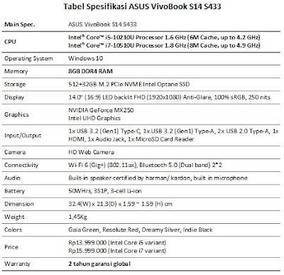 Tabel Spek VivoBook S14 S433