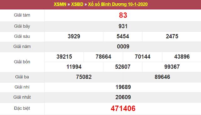 Xsbd 17 1 Sxbd 17 1 Kết Quả Xổ Số Binh Dương Ngay 17 Thang 1 Năm 2020 Thứ 6