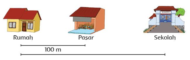 Rumah Siti
