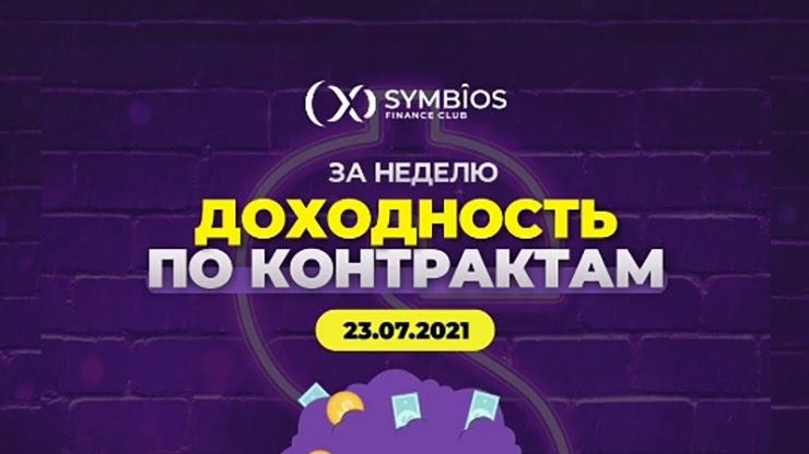 Отчет от Symbios Club
