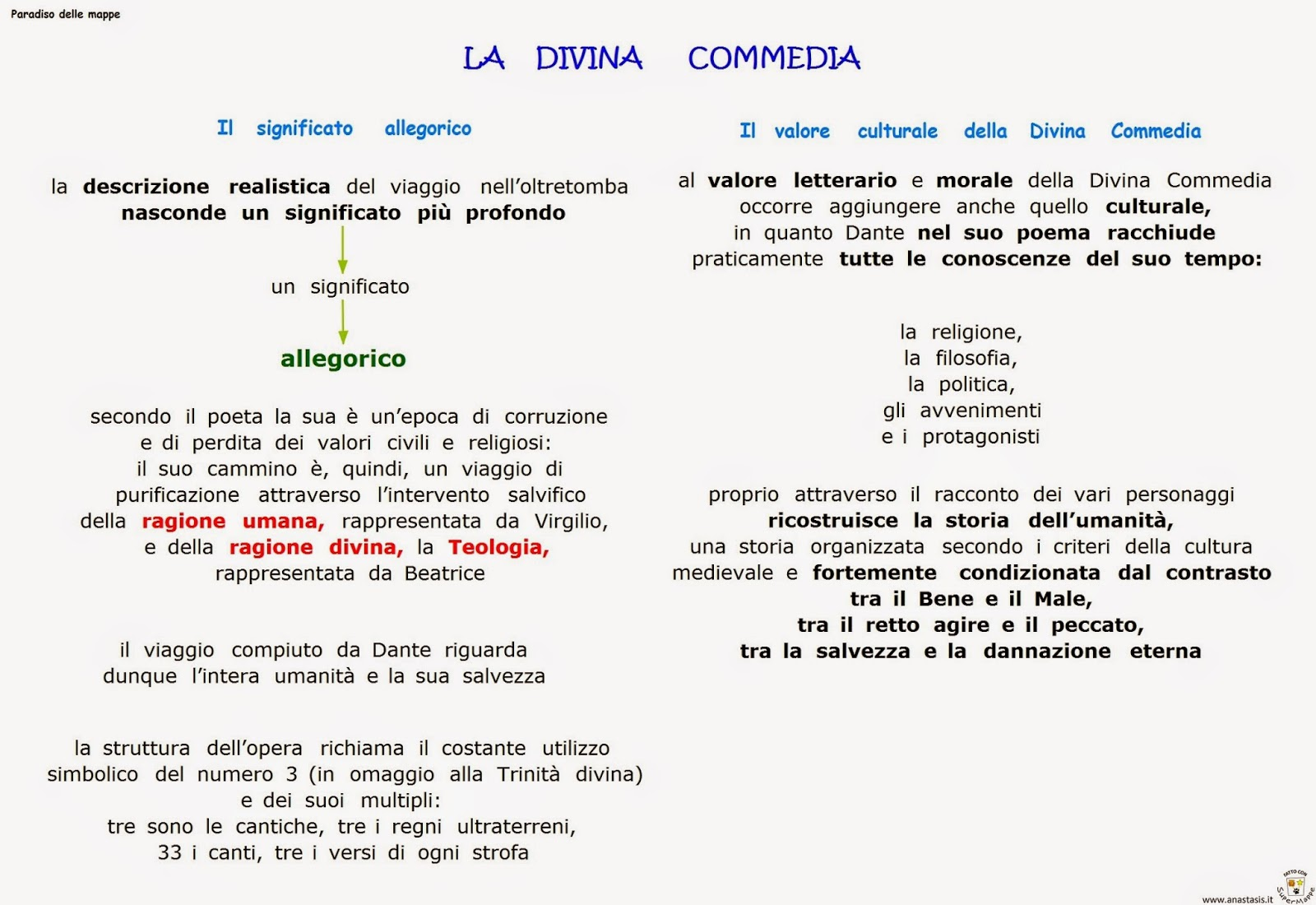 Divina Commedia Lessons Tes Teach