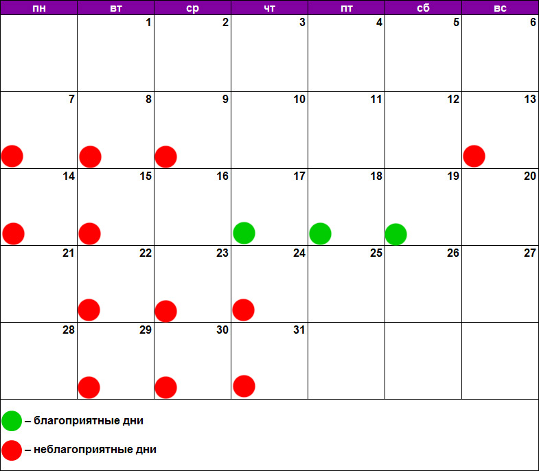Лунный календарь пирсинга и прокалывания ушей май 2018