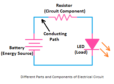 parts of electrical circuit components