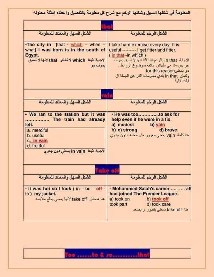 أهم تركات منهج اللغة الانجليزية للثانوية العامة  1