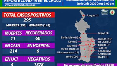 Aumentan significativamente los casos de coronavirus en el Chocó.