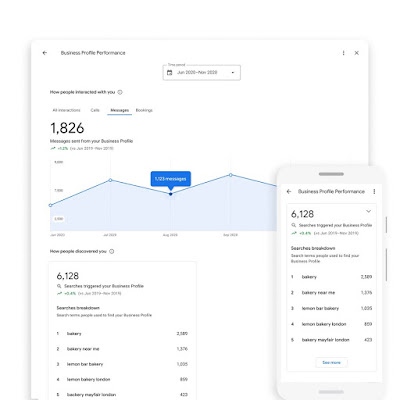 """""""Les nouvelles mesures de performance sur Search et Maps affichent les phrases ou mots clés que les gens utilisent pour voir votre profil d'entreprise."""