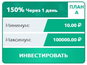 cryptoinvesttrade.live отзывы