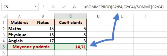 Formule de la moyenne pondérée