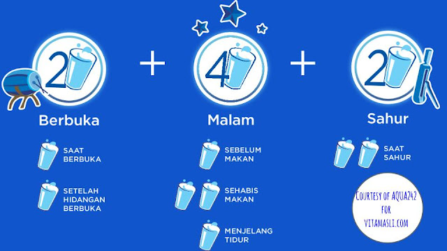 Pola Hidup Sehat di Bulan Ramadhan