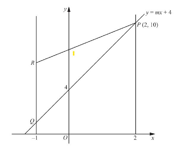 Coordinate Geometry (CIE) (2015-2018)