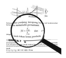 Fungsi dan Cara Kerja Bagian-Bagian Alat Optik Kaca Pembesar serta Rumus dan Contoh Soal Perbesaran Lup