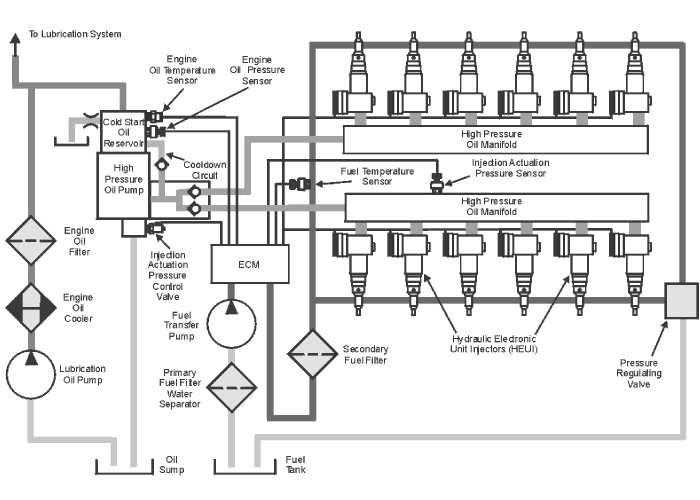 Caterpillar 3412 Ecm Wiring Diagram Com