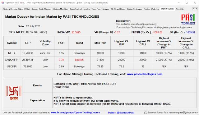 Indian Market Outlook: July 17, 2020