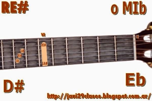RE# = MIb acorde de guitarra mayor