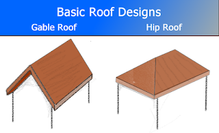 gable roof style and hip roof style
