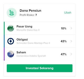Investasi Bibit Reksadana