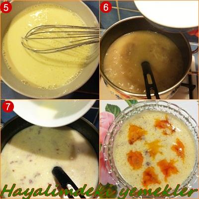 resimli yogurt terbiyeli degisik ve kolay  corba tarifleri