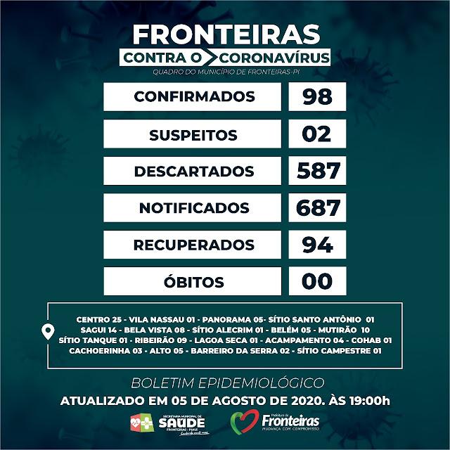 FRONTEIRAS (PI) - BOLETIM EPIDEMIOLÓGICO DE 05/08/2020