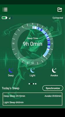 Ranneesta puhelimeen siirtyvät tiedot menneen yön unesta.