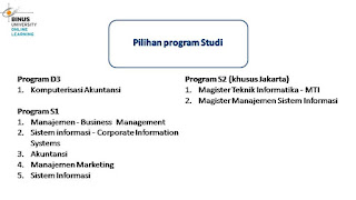 Pilihan program studi di Binus Online Learning