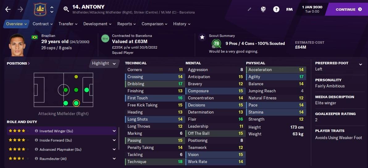 Antony Football Manager 2021 FM2021