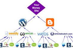 Ebook Teknik Membangun Backlink Pyramid