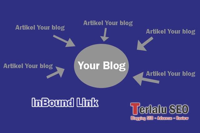 Cara Mengoptimalkan Inbound Link Blog