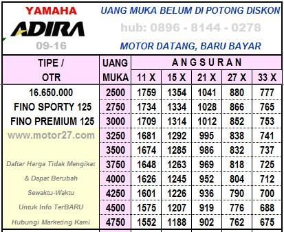 Yamaha-Fino-Daftar-Harga-Adira-0916