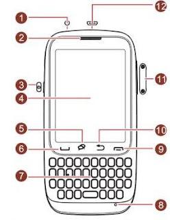 Huawei G6800 Layout