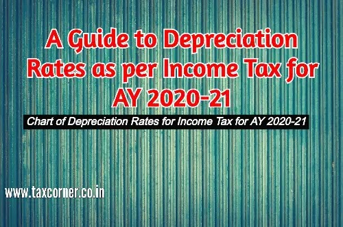 A Guide to Depreciation Rates as per Income Tax for AY 2020-21