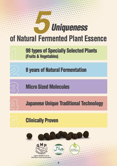 5 Uniqueness of Zencoso enzyme