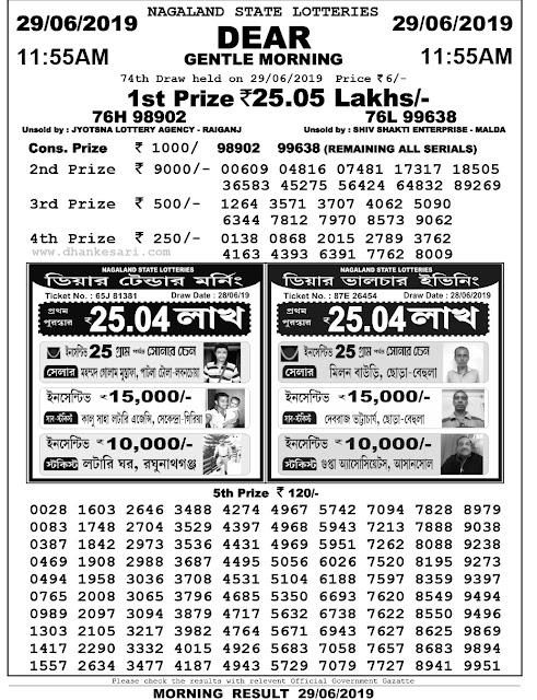 Dhankesari today's result (11am 4pm 8pm) lottery sambad - Dhankesari