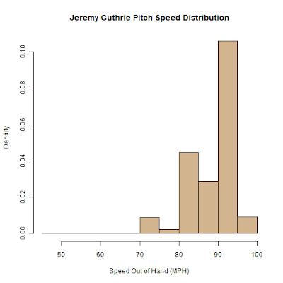 sab-R-metrics: Kernel Density Smoothing