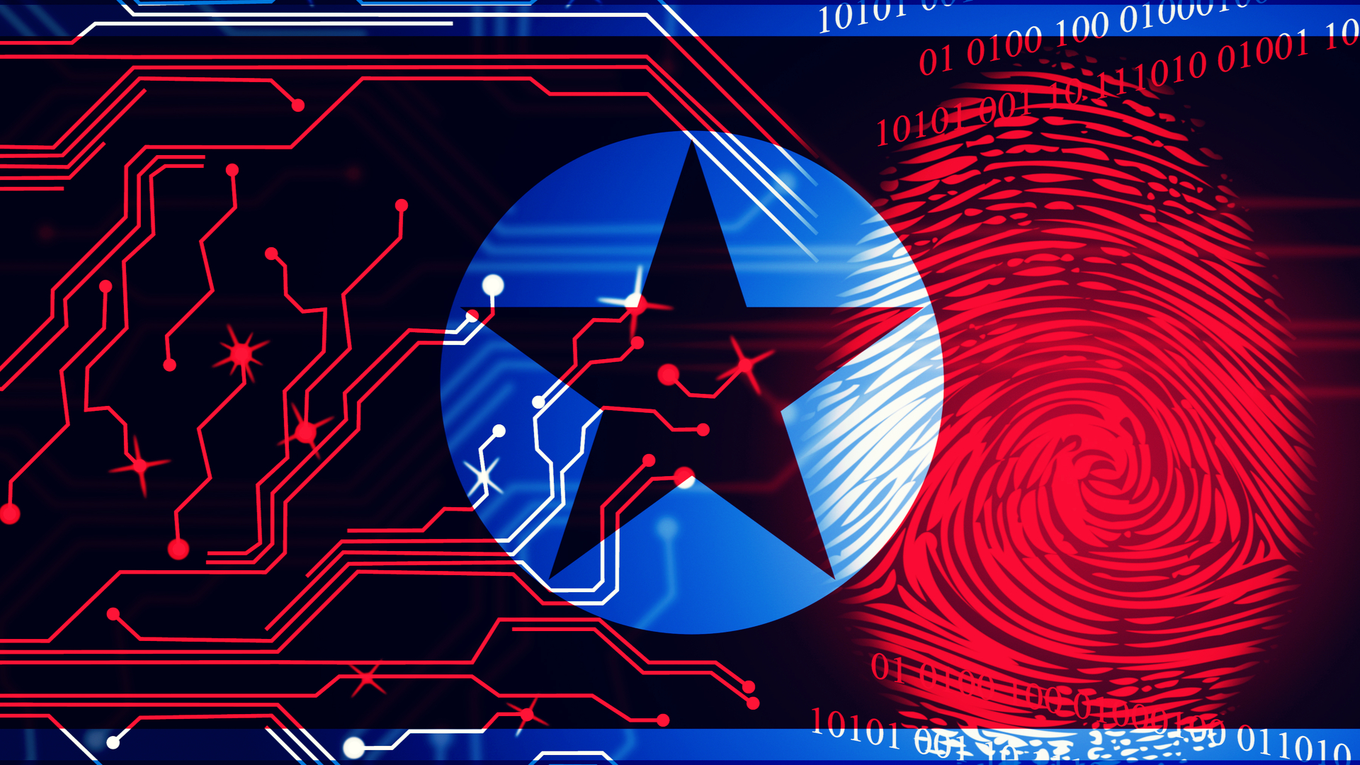 North Korean HIDDEN COBRA  - Lazarus Group - cybercrime group Reconnaissance General Bureau Bureau121  cyberattacks