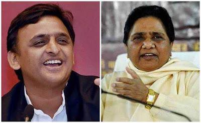Alliance Between SP and BSP