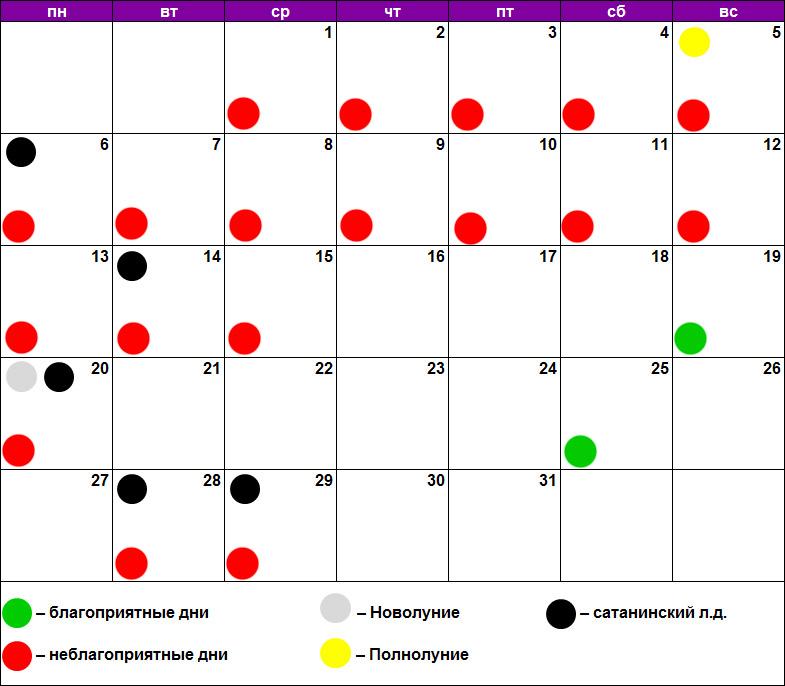 Лунный календарь пирсинга и прокалывания ушей июль 2020