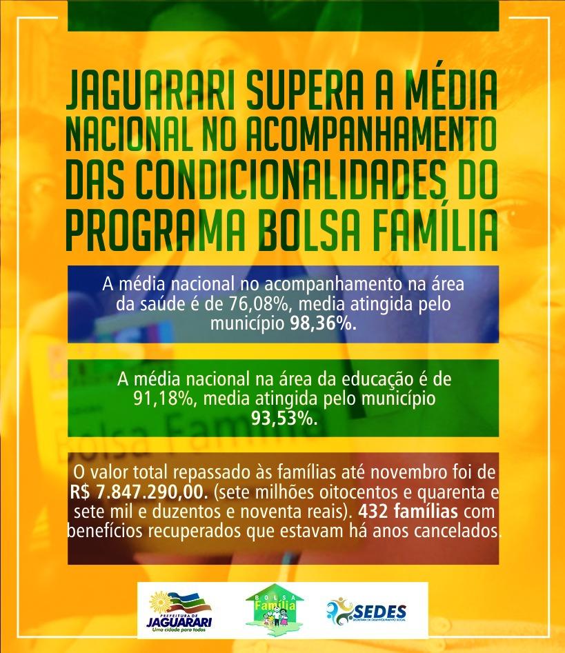 Jaguarari supera a média nacional no acompanhamento das condicionalidades do programa Bolsa Família