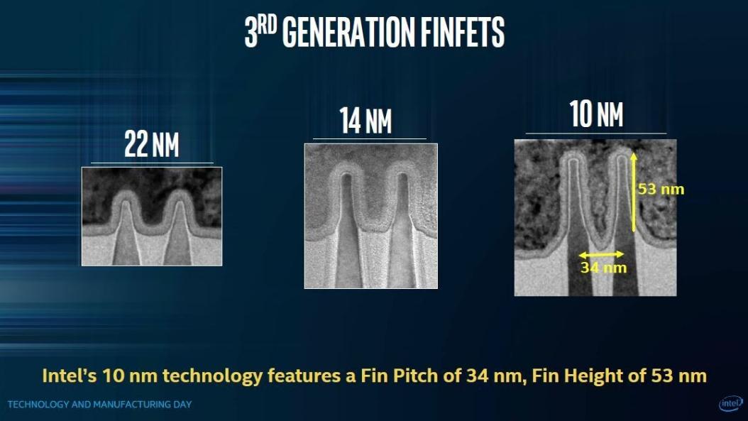 الأكاديمية الصينية للعلوم تتّهم Intel بسرقة براءة اختراع FinFET !!
