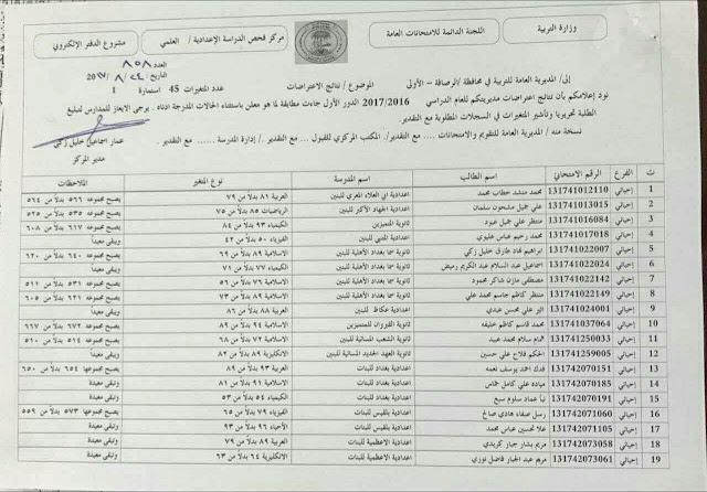 نتائج أعتراضات السادس الأعدادي لمحافظة بغداد الرصافة الاولى - الدور الأول 2017/2016