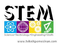 Karakteristik Pendidikan STEM, logo STEM