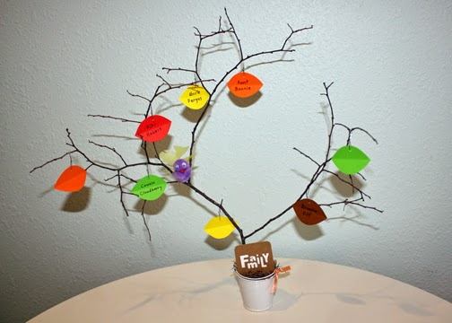Sample family tree I created for Brownie Elf.