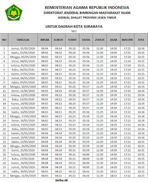 Jadwal Imsakiyah Ramadhan 2020 / 1441 H Surabaya