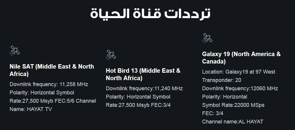 Alhayat Tv Frequency