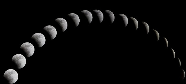 Why Does the Shape of The Moon Change Periodically?