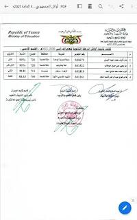 كشف اوائل الثانوية العامة 2021 في مناطق حكومة صنعاء كشف اوائل الصف الثالث الثانوي 2021 القسم الادبي