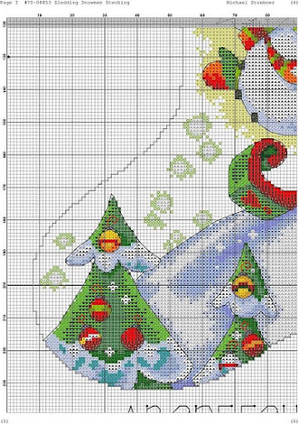 Schema punto croce Calza con pupazzi di neve