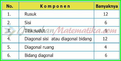 Jawaban mtk Kelas 5 Halaman 133, 135, 136