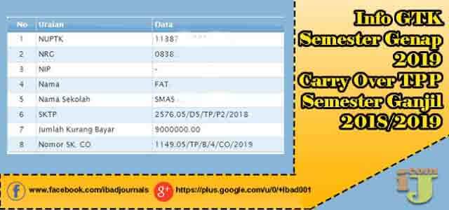 Info Gtk Semester Genap 2019 Carry Over Tpp Semester Ganjil 2018/2019