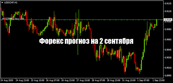 Форекс прогноз основных валютных пар на 2 сентября