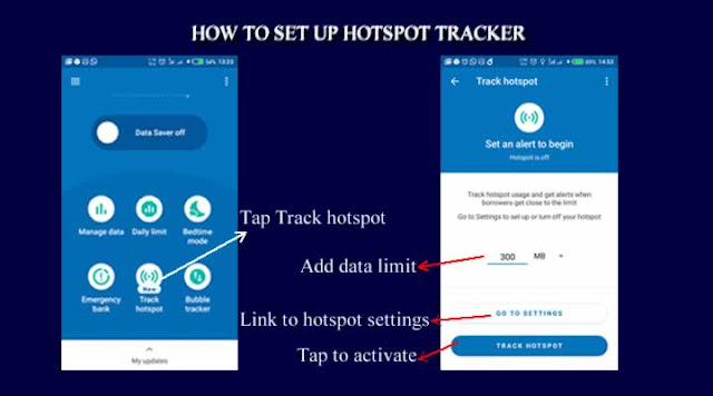 Set limit for hotspot users